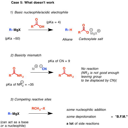 4-grignard_carboxylate