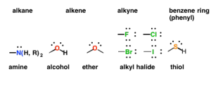 Meet the (Most Important) Functional Groups