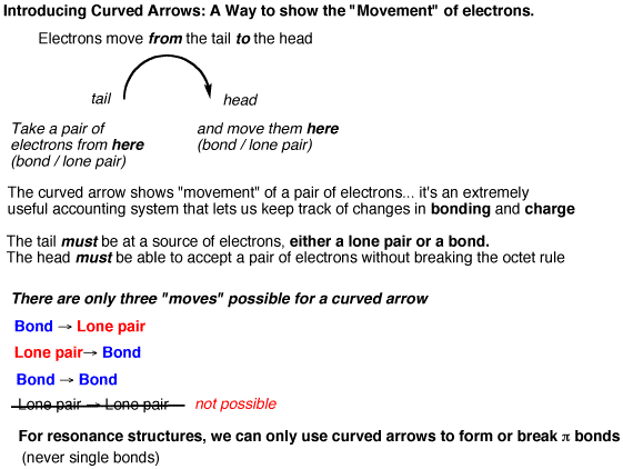 Rules for curved arrows in organic chemistry reactions