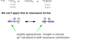 Evaluating Resonance Forms (3): Where to put the negative charge?