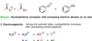 What Makes A Good Nucleophile?