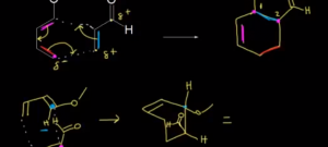 Khan Academy Gets Serious About Organic Chemistry