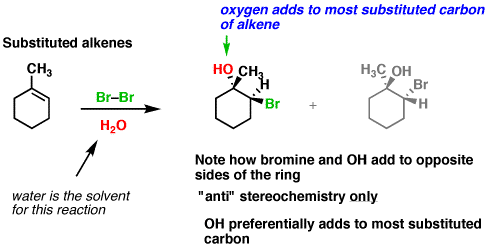 3-bromination alkenes water