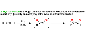 """Alkyne Addition Reactions – The """"Concerted"""" Pathway"""