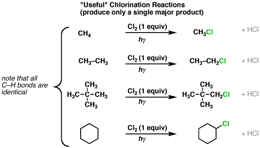 chlorination-1