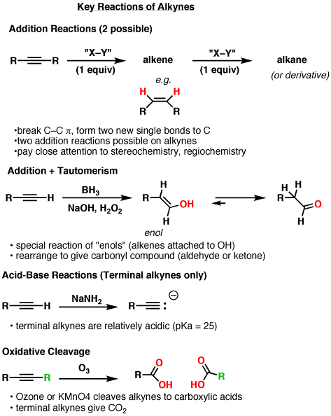 1-alkyne-key_reactions