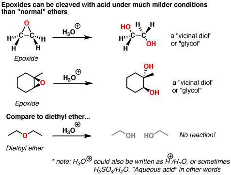 3-opening with aq acid