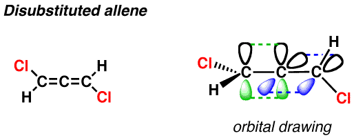 disubstituted-allene