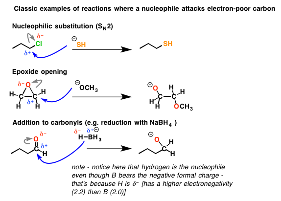 4-reactions