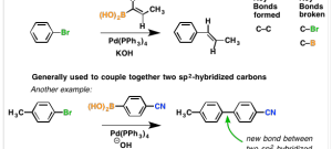 The Heck, Suzuki, and Olefin Metathesis Reactions (And Why They Don't Belong In Most Introductory Organic Chemistry Courses)