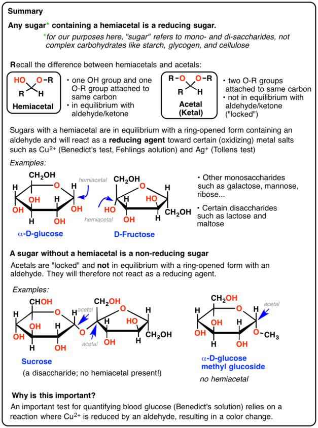 """Definition of a reducing sugar. Any sugar containing a hemiacetal is a reducing sugar, where """"sugar"""" refers to mono and disaccharides, not complex carbohydrates like starch glycogen and cellulose. Sugars with a hemiacetal are in equilibrium with a ring opened form containing and aldehyde and will react as a reducing agent toward certain oxidizing metals such as Cu2+ (Benedict's test, Fehlings solution) and Ag+ (Tollens Test)"""