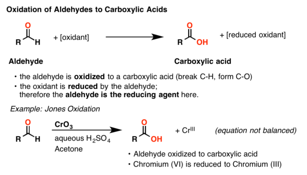 Oxidation of aldehydes to carboxylic acids, with one example being the Jones oxidation using CrO3