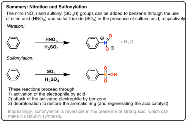 Electrophilic Aromatic Substitution - Nitration and Sulfonylation