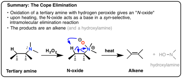summary of the cope elimination including the mechanism of the cope elimination. first step is oxidation with a tertiary amine with hydrogen peroxide to give an n-oxide, upon heating n-oxide acts as base in syn elinination, final product is an alkene,.