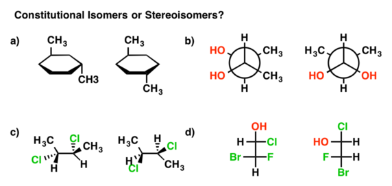 An example giving 4 examples of constitutional isomers vs stereoisomers drawn as newman projections, fischer projections, line wedge diagrams and in cyclohexane rings