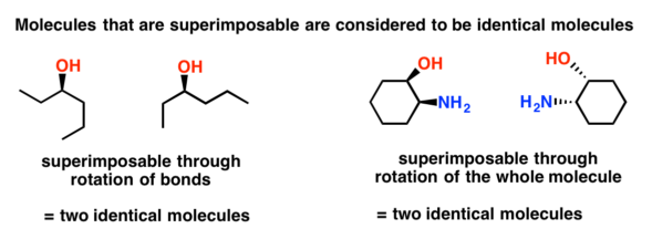 Examples of superimposable molecules that are interconvertable through bond rotation or rotation of the whole molecule