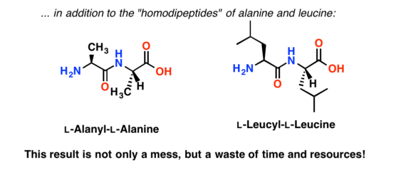 obtaining dipeptides from using unprotected amino acids