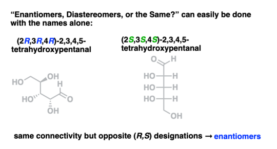 solving enantiomers vs diastereomers using name alone